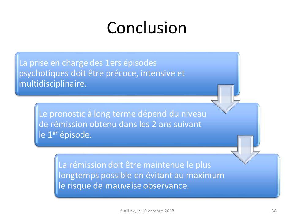 Conclusion Aurillac, le 10 octobre 201338 La prise en charge des 1ers épisodes psychotiques doit être précoce, intensive et multidisciplinaire. Le pro