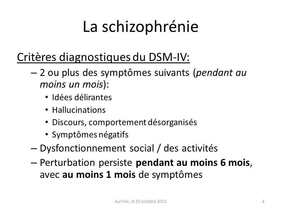 La schizophrénie Critères diagnostiques du DSM-IV: – 2 ou plus des symptômes suivants (pendant au moins un mois): Idées délirantes Hallucinations Disc