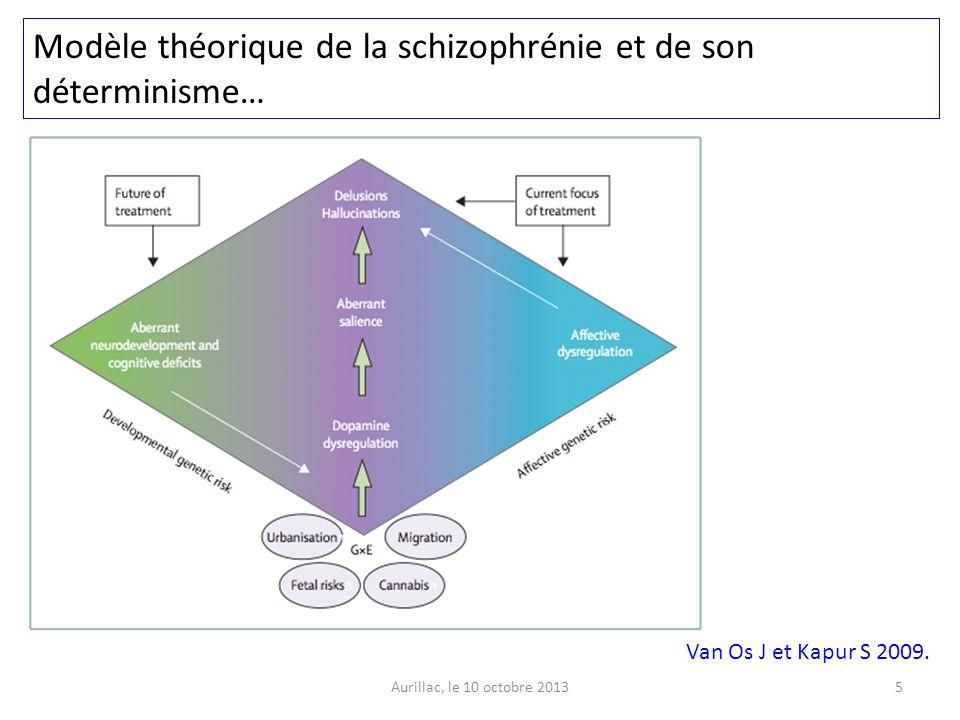 5 Van Os J et Kapur S 2009. Modèle théorique de la schizophrénie et de son déterminisme…