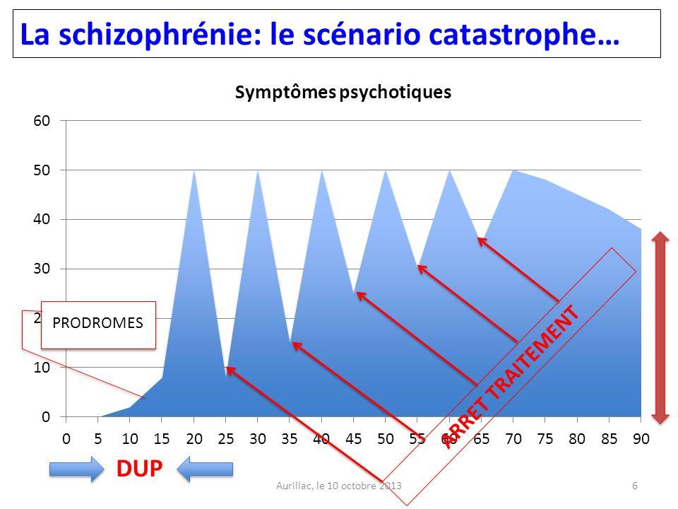 DUP ARRET TRAITEMENT La schizophrénie: le scénario catastrophe… Aurillac, le 10 octobre 20136 PRODROMES