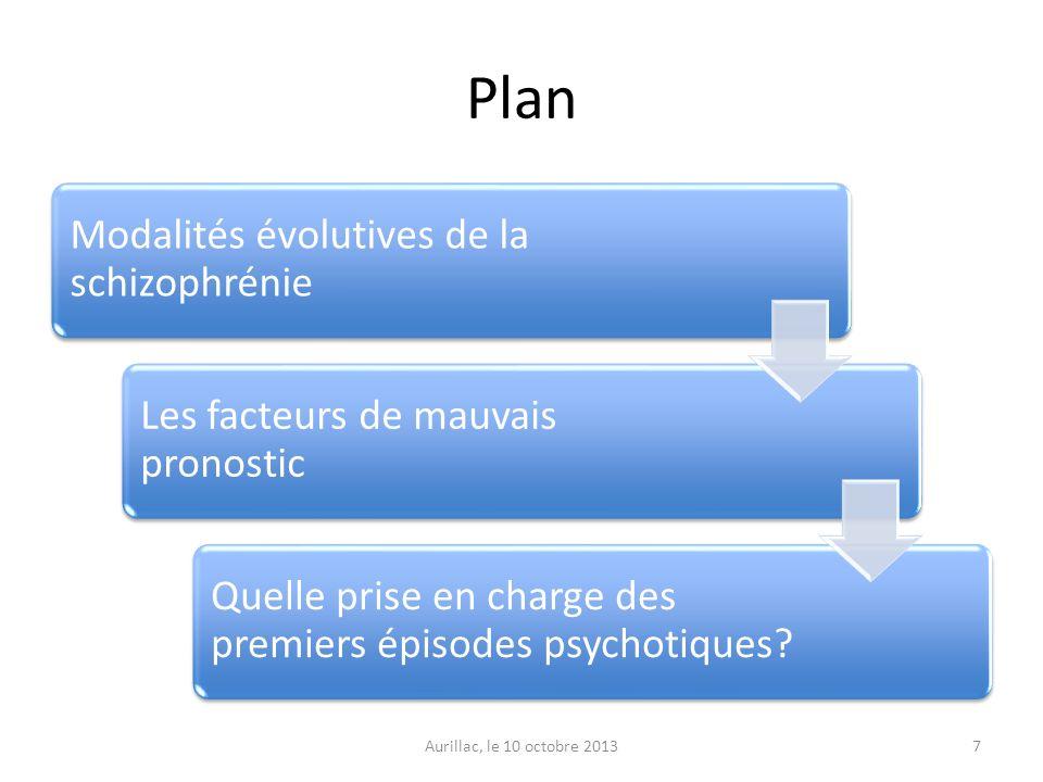 Plan Modalités évolutives de la schizophrénie Les facteurs de mauvais pronostic Quelle prise en charge des premiers épisodes psychotiques? Aurillac, l