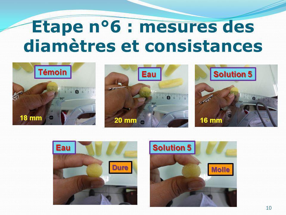Etape n°6 : mesures des diamètres et consistances 10 18 mm 20 mm16 mm Témoin Eau Solution 5 Dure Molle Eau