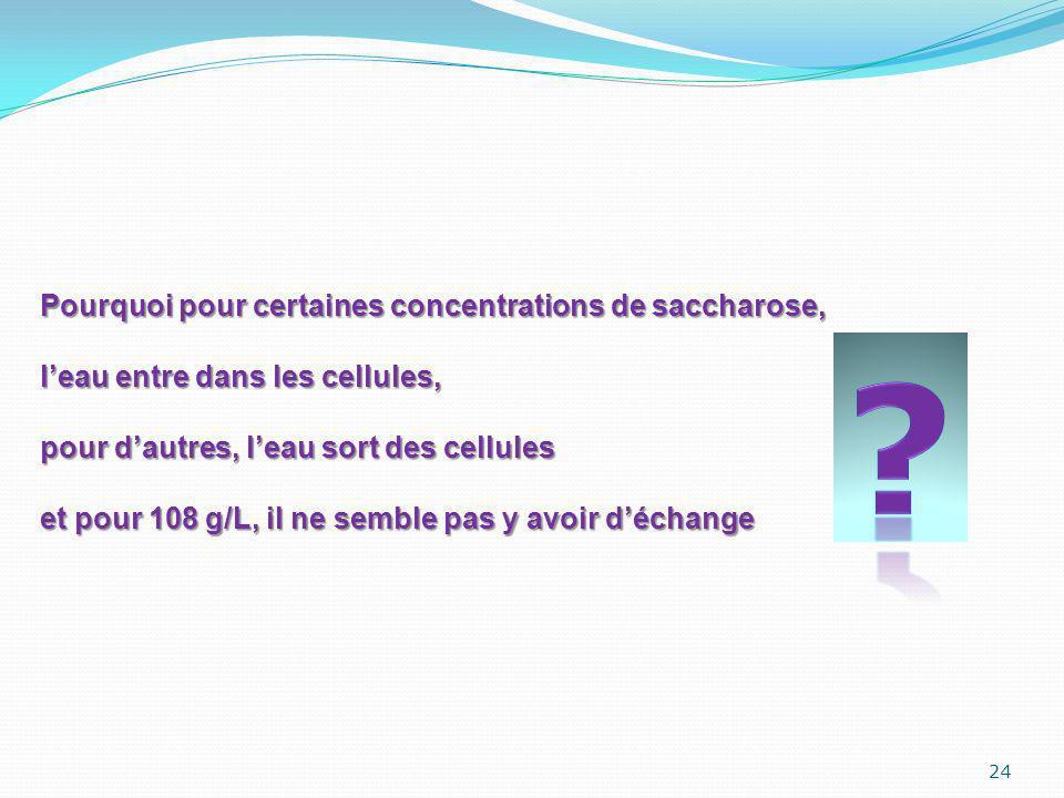 24 Pourquoi pour certaines concentrations de saccharose, leau entre dans les cellules, pour dautres, leau sort des cellules et pour 108 g/L, il ne semble pas y avoir déchange