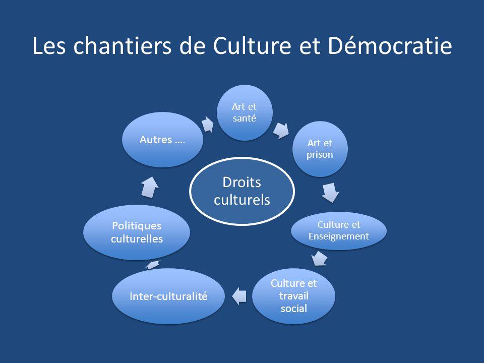 Les chantiers de Culture et Démocratie Art et santé Art et prison Culture et Enseignement Culture et travail social Inter-culturalité Politiques culturelles Autres ….