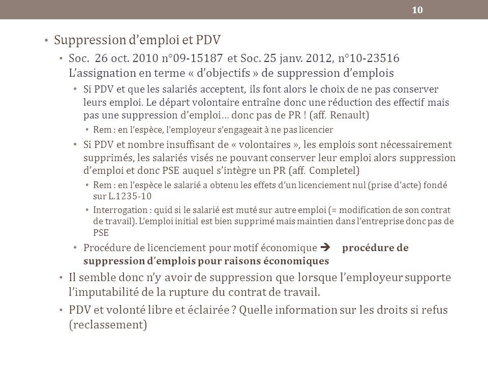 Suppression demploi et PDV Soc. 26 oct. 2010 n°09-15187 et Soc. 25 janv. 2012, n°10-23516 Lassignation en terme « dobjectifs » de suppression demplois