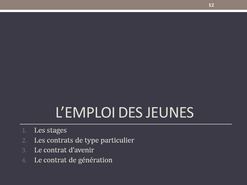 LEMPLOI DES JEUNES 1. Les stages 2. Les contrats de type particulier 3. Le contrat davenir 4. Le contrat de génération 12