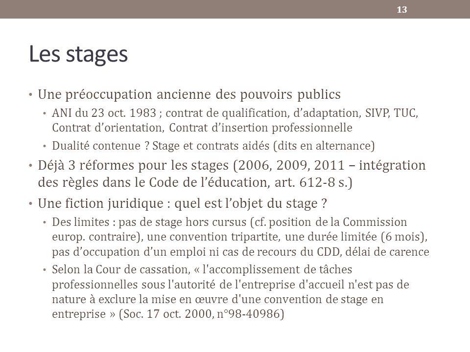 Les stages Une préoccupation ancienne des pouvoirs publics ANI du 23 oct. 1983 ; contrat de qualification, dadaptation, SIVP, TUC, Contrat dorientatio