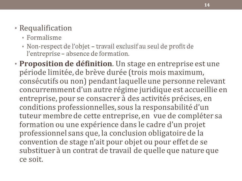 Requalification Formalisme Non-respect de lobjet – travail exclusif au seul de profit de lentreprise – absence de formation. Proposition de définition