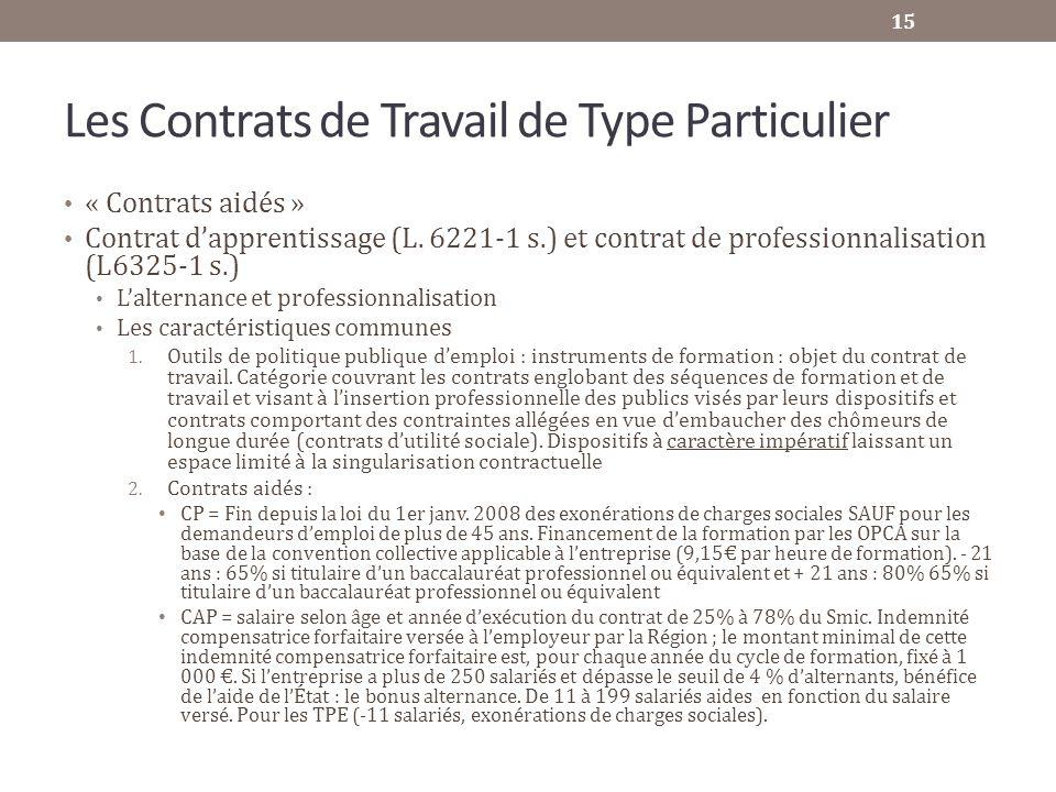 Les Contrats de Travail de Type Particulier « Contrats aidés » Contrat dapprentissage (L. 6221-1 s.) et contrat de professionnalisation (L6325-1 s.) L