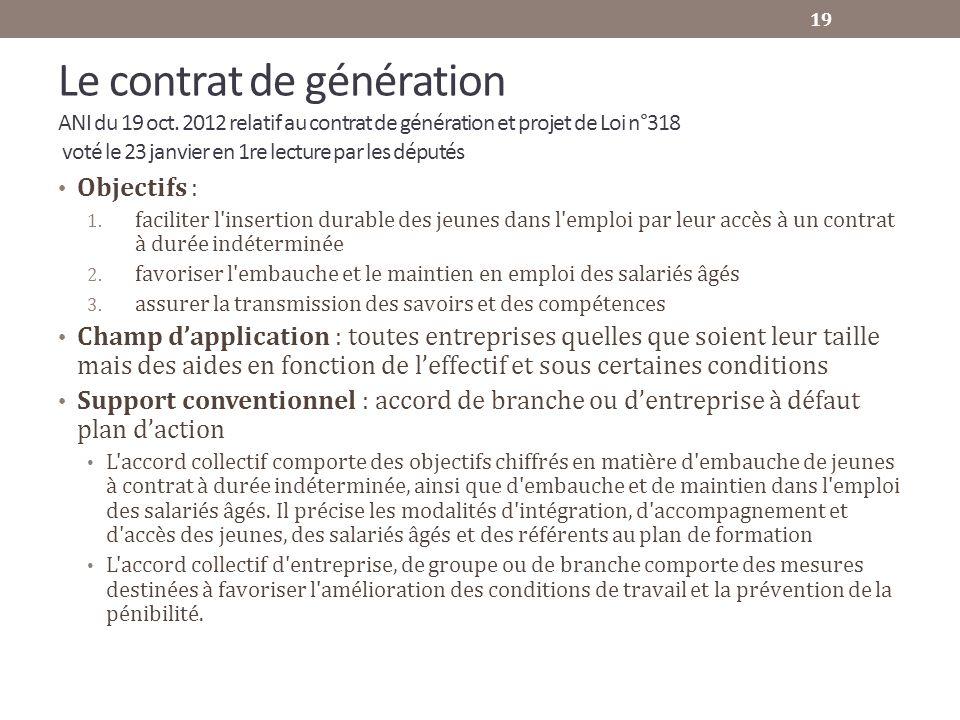 Le contrat de génération ANI du 19 oct. 2012 relatif au contrat de génération et projet de Loi n°318 voté le 23 janvier en 1re lecture par les députés