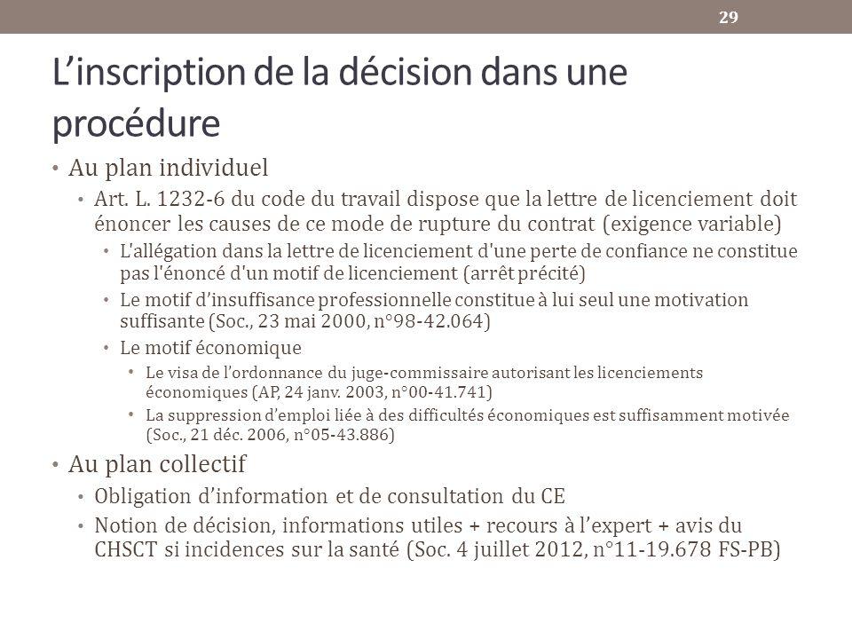 Linscription de la décision dans une procédure Au plan individuel Art. L. 1232-6 du code du travail dispose que la lettre de licenciement doit énoncer