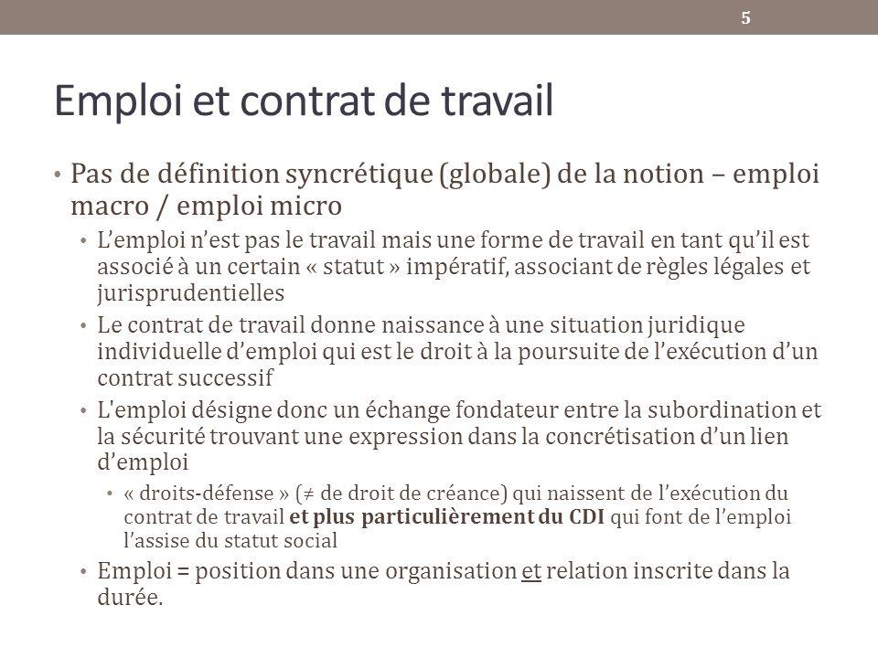 Emploi et contrat de travail Pas de définition syncrétique (globale) de la notion – emploi macro / emploi micro Lemploi nest pas le travail mais une f