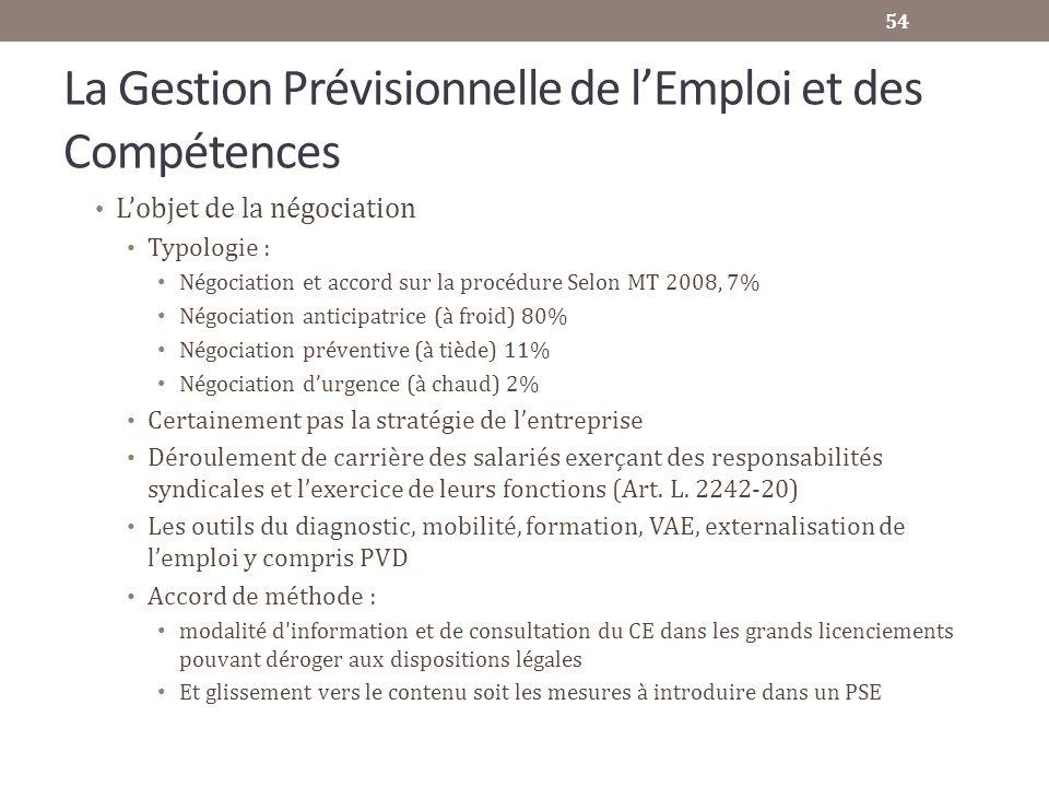 La Gestion Prévisionnelle de lEmploi et des Compétences Lobjet de la négociation Typologie : Négociation et accord sur la procédure Selon MT 2008, 7%