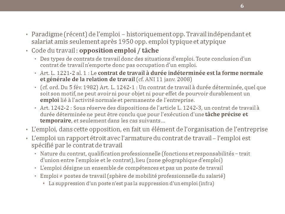 Le contrat davenir Loi 2012- du 26 oct.2012-11-22 ; décision du Cons.