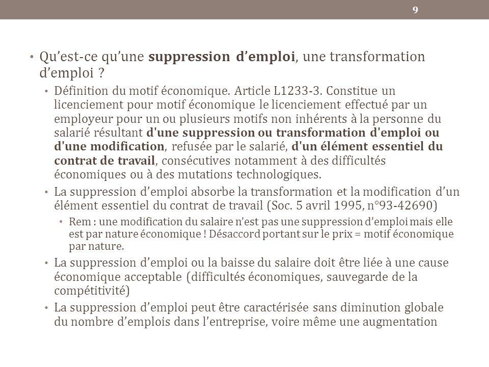 Quest-ce quune suppression demploi, une transformation demploi ? Définition du motif économique. Article L1233-3. Constitue un licenciement pour motif