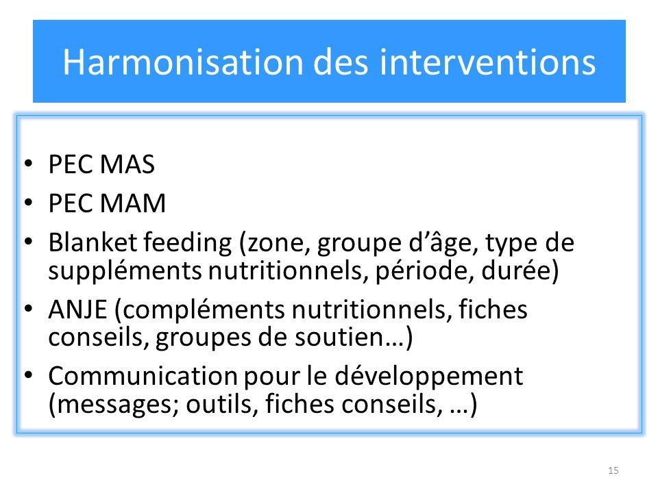 15 Harmonisation des interventions PEC MAS PEC MAM Blanket feeding (zone, groupe dâge, type de suppléments nutritionnels, période, durée) ANJE (compléments nutritionnels, fiches conseils, groupes de soutien…) Communication pour le développement (messages; outils, fiches conseils, …)