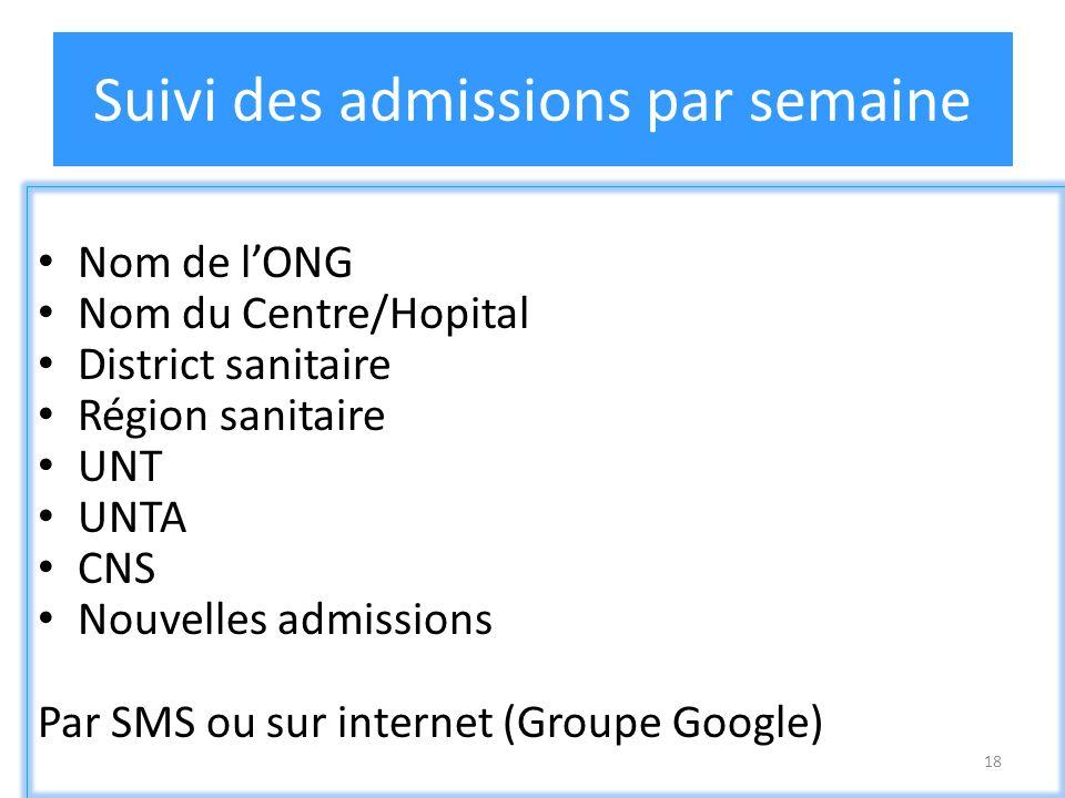18 Suivi des admissions par semaine Nom de lONG Nom du Centre/Hopital District sanitaire Région sanitaire UNT UNTA CNS Nouvelles admissions Par SMS ou sur internet (Groupe Google)