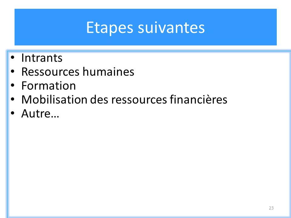 23 Etapes suivantes Intrants Ressources humaines Formation Mobilisation des ressources financières Autre…