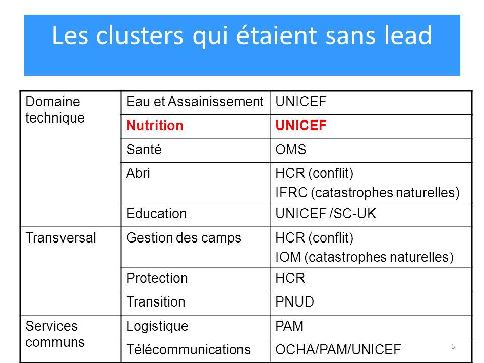 5 Domaine technique Eau et AssainissementUNICEF NutritionUNICEF SantéOMS AbriHCR (conflit) IFRC (catastrophes naturelles) EducationUNICEF /SC-UK Trans