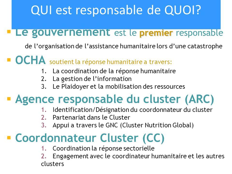 premier Le gouvernement est le premier responsable de lorganisation de lassistance humanitaire lors dune catastrophe OCHA soutient la réponse humanitaire a travers: 1.La coordination de la réponse humanitaire 2.La gestion de linformation 3.Le Plaidoyer et la mobilisation des ressources Agence responsable du cluster (ARC) 1.Identification/Désignation du coordonnateur du cluster 2.Partenariat dans le Cluster 3.Appui a travers le GNC (Cluster Nutrition Global) Coordonnateur Cluster (CC) 1.Coordination la réponse sectorielle 2.Engagement avec le coordinateur humanitaire et les autres clusters QUI est responsable de QUOI?