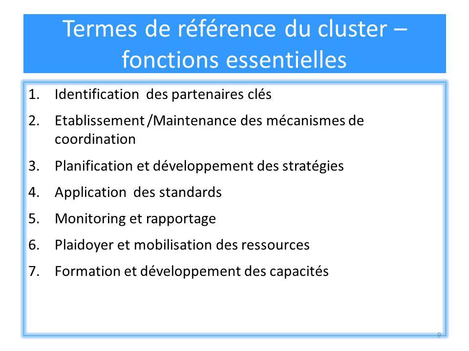 9 Termes de référence du cluster – fonctions essentielles 1.Identification des partenaires clés 2.Etablissement /Maintenance des mécanismes de coordin