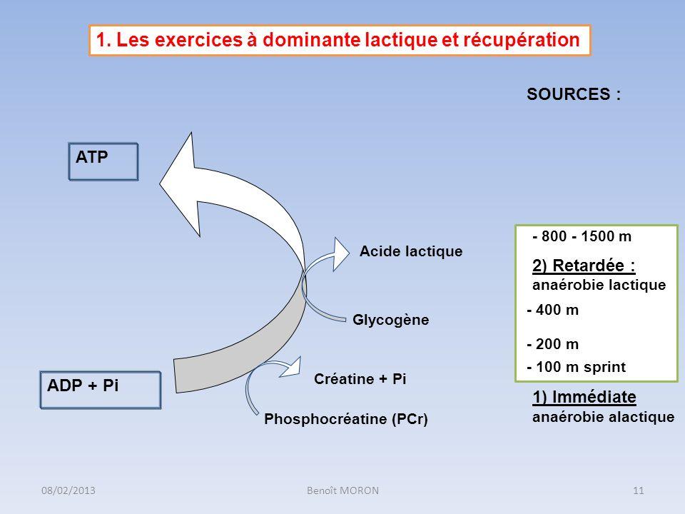 ATP ADP + Pi Créatine + Pi Phosphocréatine (PCr) 1) Immédiate anaérobie alactique SOURCES : Glycogène Acide lactique 2) Retardée : anaérobie lactique