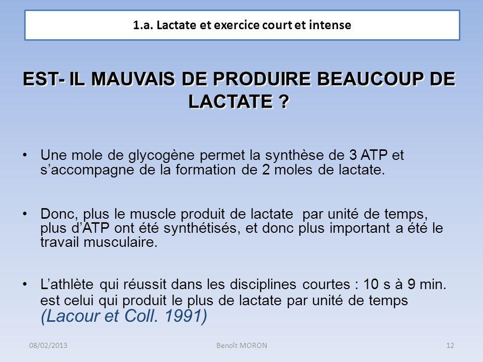 EST- IL MAUVAIS DE PRODUIRE BEAUCOUP DE LACTATE ? Une mole de glycogène permet la synthèse de 3 ATP et saccompagne de la formation de 2 moles de lacta