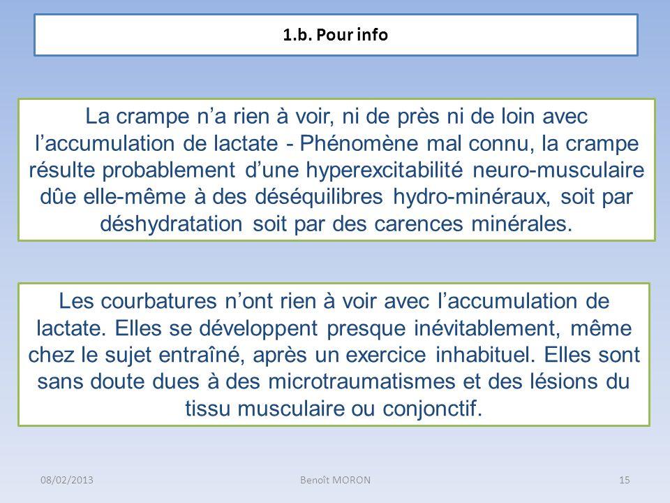 La crampe na rien à voir, ni de près ni de loin avec laccumulation de lactate - Phénomène mal connu, la crampe résulte probablement dune hyperexcitabi