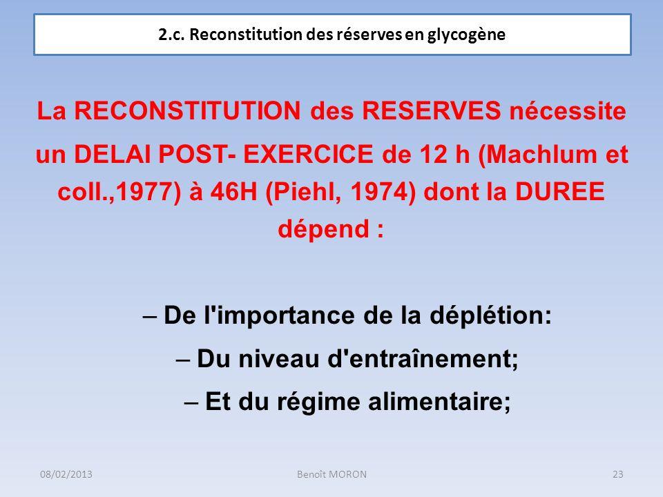 La RECONSTITUTION des RESERVES nécessite un DELAI POST- EXERCICE de 12 h (Machlum et coll.,1977) à 46H (Piehl, 1974) dont la DUREE dépend : –De l'impo