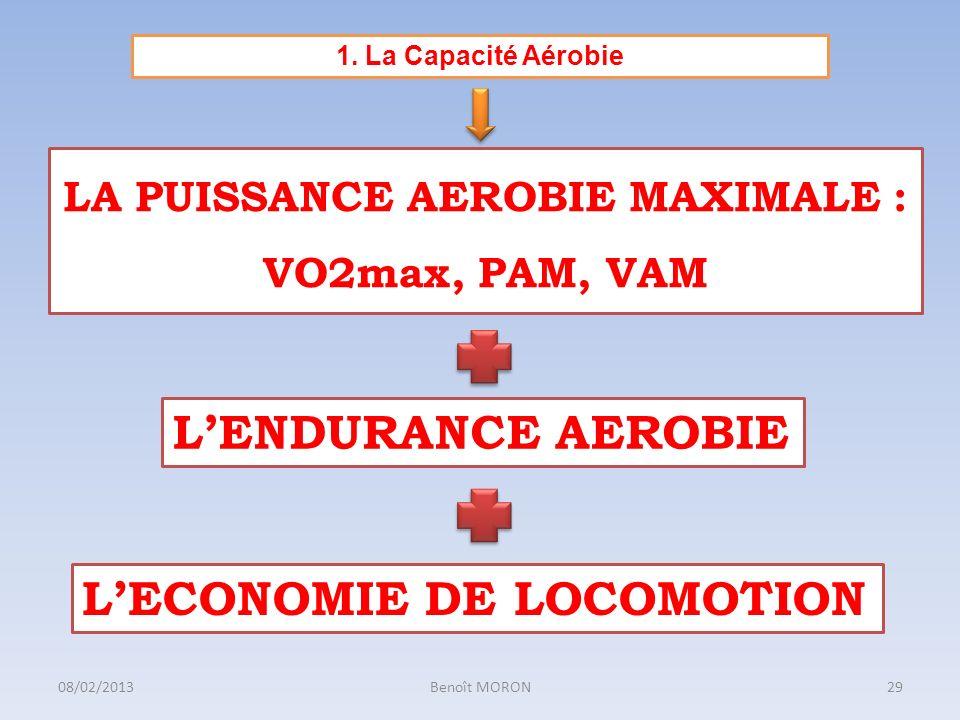 29 LA PUISSANCE AEROBIE MAXIMALE : VO2max, PAM, VAM 1. La Capacité Aérobie LENDURANCE AEROBIE LECONOMIE DE LOCOMOTION Benoît MORON08/02/2013