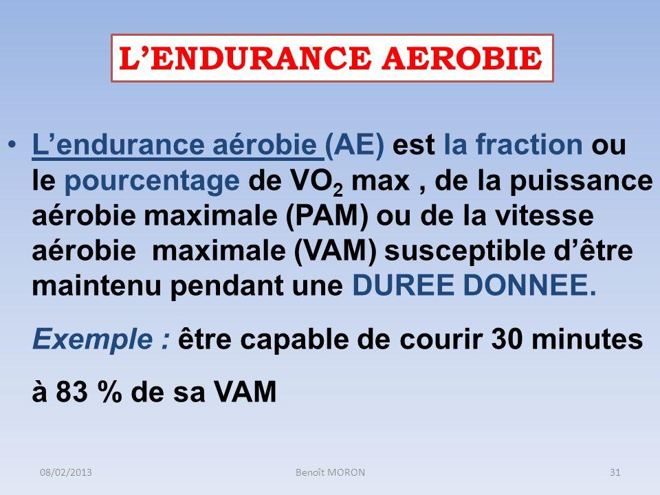 31 Lendurance aérobie (AE) est la fraction ou le pourcentage de VO 2 max, de la puissance aérobie maximale (PAM) ou de la vitesse aérobie maximale (VA