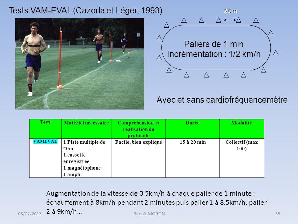 35 20 m Tests VAM-EVAL (Cazorla et Léger, 1993) Paliers de 1 min Incrémentation : 1/2 km/h Avec et sans cardiofréquencemètre Tests Matériel nécessaire