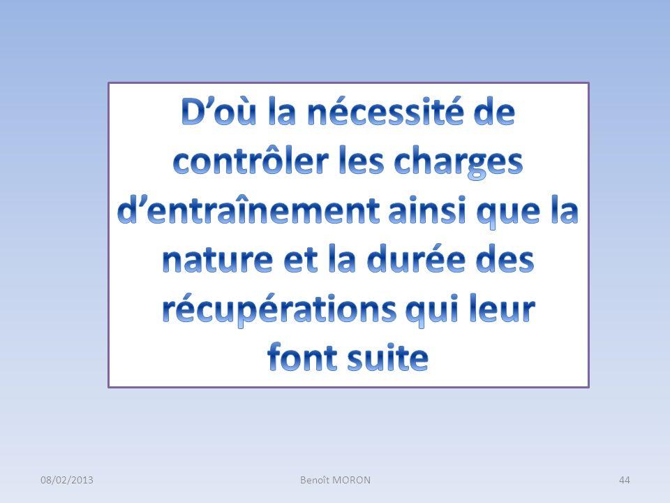44Benoît MORON08/02/2013