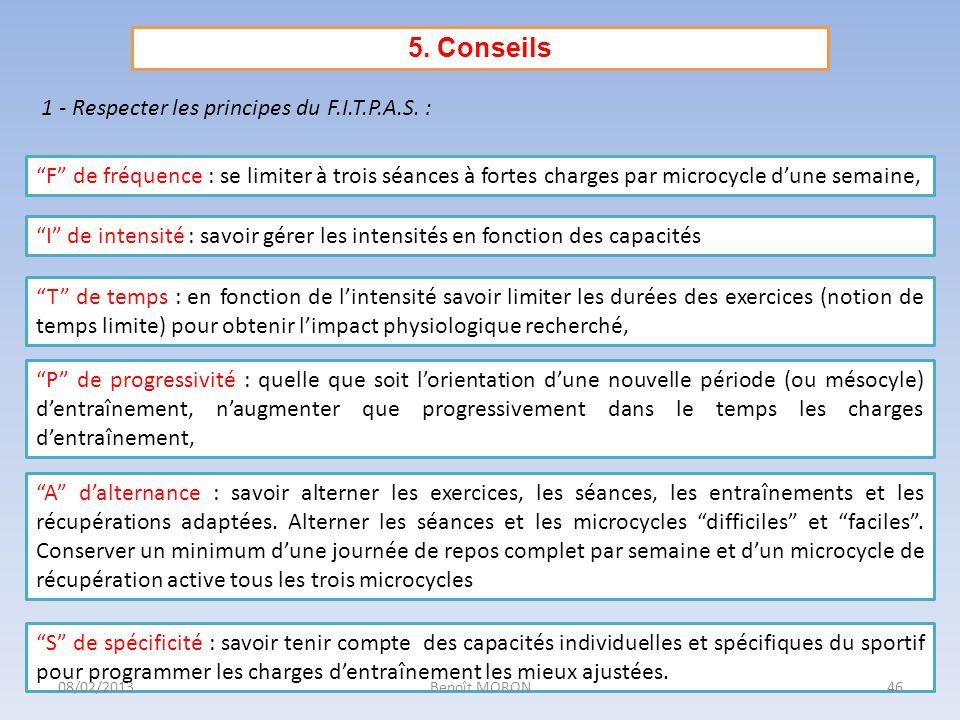 1 - Respecter les principes du F.I.T.P.A.S. : I de intensité : savoir gérer les intensités en fonction des capacités T de temps : en fonction de linte