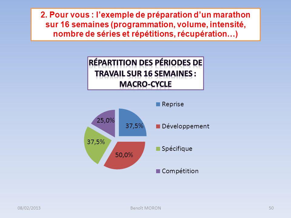 2. Pour vous : lexemple de préparation dun marathon sur 16 semaines (programmation, volume, intensité, nombre de séries et répétitions, récupération…)