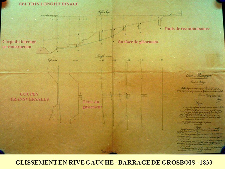 Corps du barrage en construction Puits de reconnaissance Surface de glissement SECTION LONGITUDINALE COUPES TRANSVERSALES Trace du glissement GLISSEME