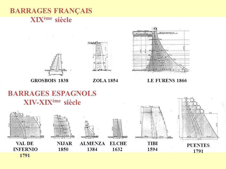 TIBI, 1594, LE PLUS HAUT BARRAGE DU MONDE POUR TROIS SIECLES, 46 METRES