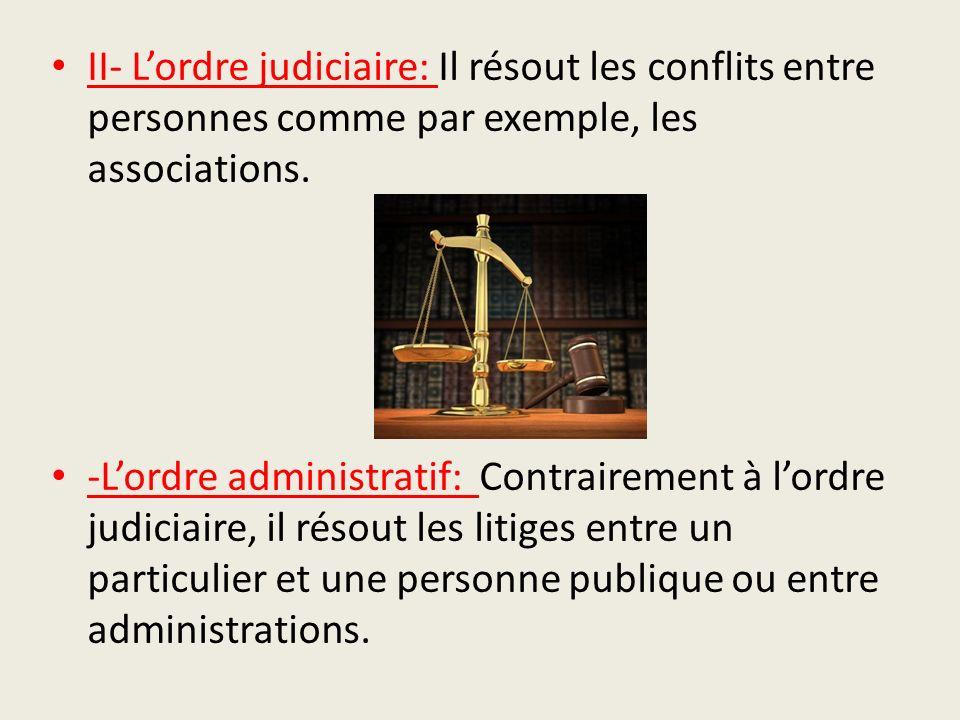 II- Lordre judiciaire: Il résout les conflits entre personnes comme par exemple, les associations. -Lordre administratif: Contrairement à lordre judic