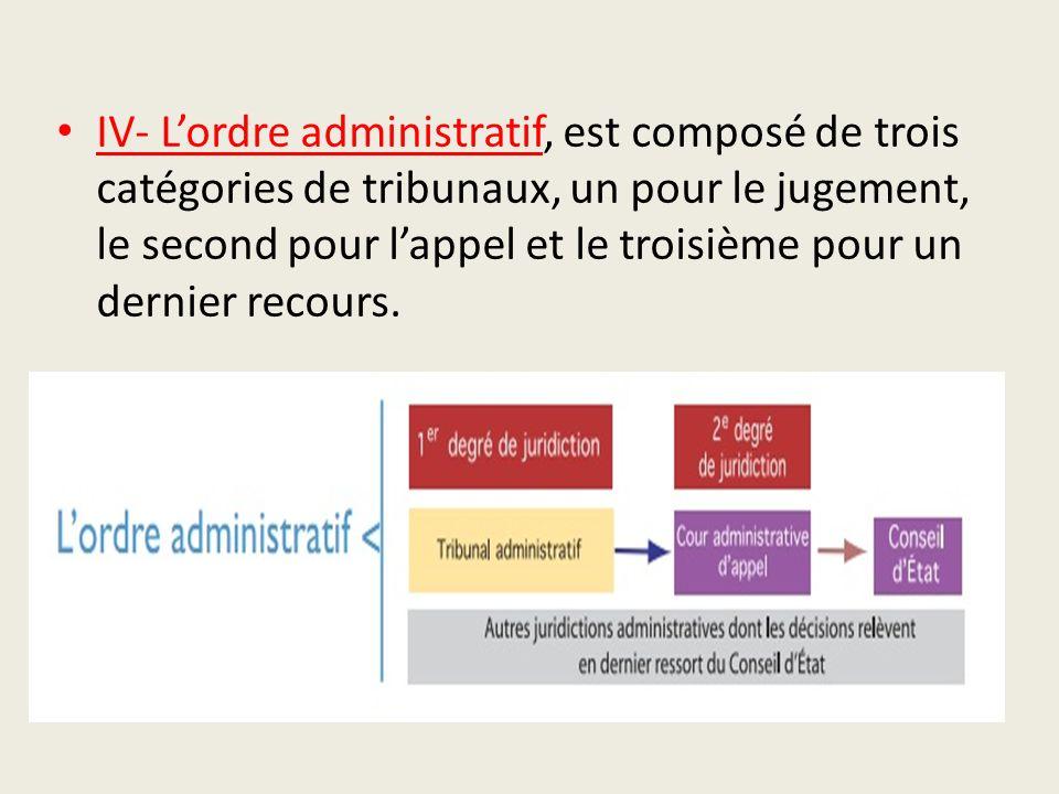 IV- Lordre administratif, est composé de trois catégories de tribunaux, un pour le jugement, le second pour lappel et le troisième pour un dernier rec