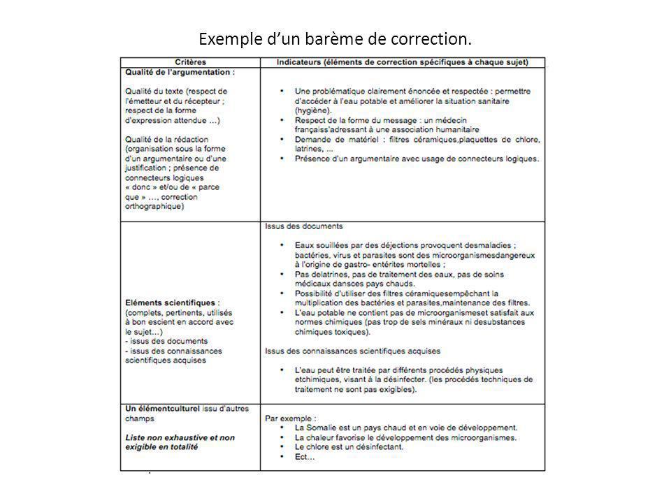 Exemple dun barème de correction.