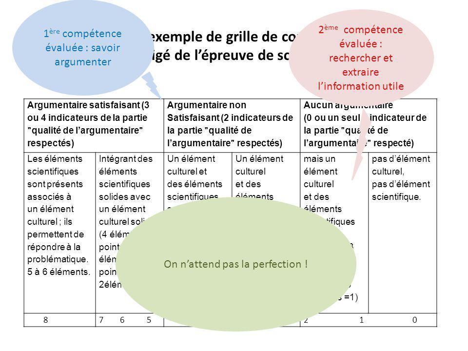 Un exemple de grille de correction. Barème corrigé de lépreuve de sciences 1L/ES 2012 Argumentaire satisfaisant (3 ou 4 indicateurs de la partie ʺ qua