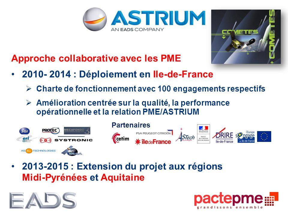 Approche collaborative avec les PME 2010- 2014 : Déploiement en Ile-de-France Charte de fonctionnement avec 100 engagements respectifs Amélioration ce