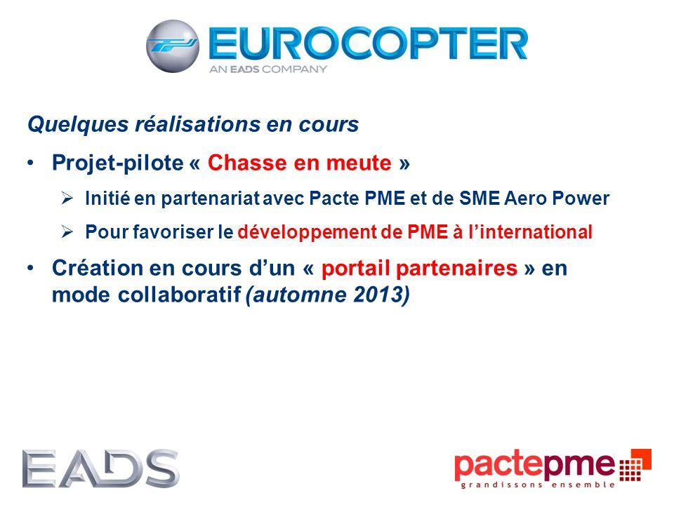 Quelques réalisations en cours Projet-pilote « Chasse en meute » Initié en partenariat avec Pacte PME et de SME Aero Power Pour favoriser le développe