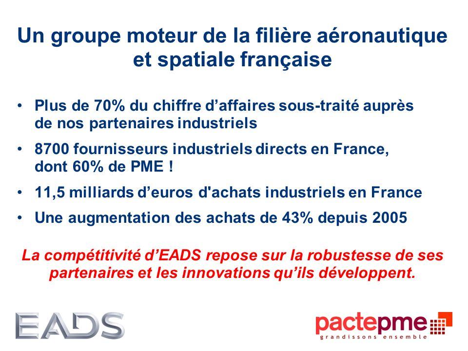 Un groupe moteur de la filière aéronautique et spatiale française Plus de 70% du chiffre daffaires sous-traité auprès de nos partenaires industriels 8700 fournisseurs industriels directs en France, dont 60% de PME .