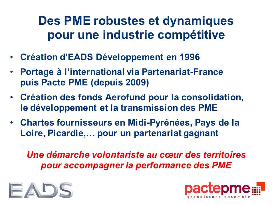 Des PME robustes et dynamiques pour une industrie compétitive Création dEADS Développement en 1996 Portage à linternational via Partenariat-France puis Pacte PME (depuis 2009) Création des fonds Aerofund pour la consolidation, le développement et la transmission des PME Chartes fournisseurs en Midi-Pyrénées, Pays de la Loire, Picardie,… pour un partenariat gagnant Une démarche volontariste au cœur des territoires pour accompagner la performance des PME