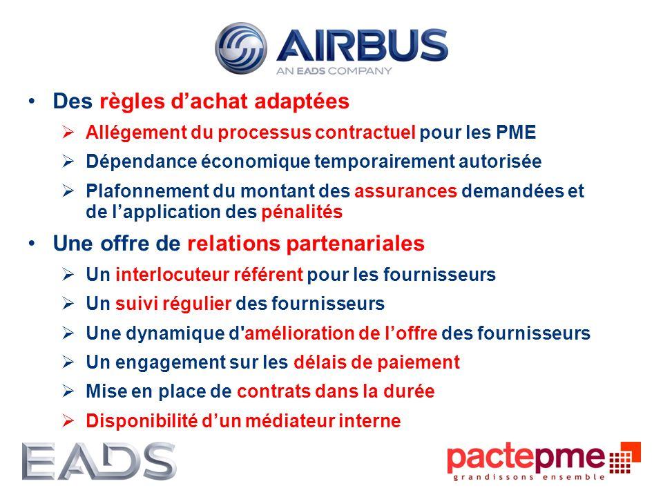 Des leviers au service du développement des PME Identification des fournisseurs dont la croissance est souhaitée par Airbus Élaboration des plans de développement pour ces fournisseurs Accompagnement des rapprochements entre fournisseurs Renforcement de leur structure financière