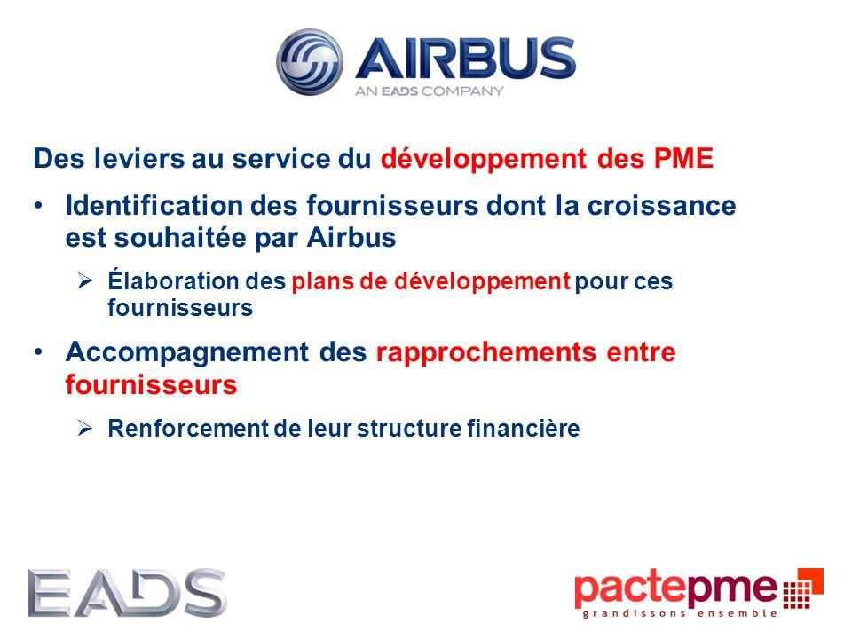 Des leviers au service du développement des PME Identification des fournisseurs dont la croissance est souhaitée par Airbus Élaboration des plans de d