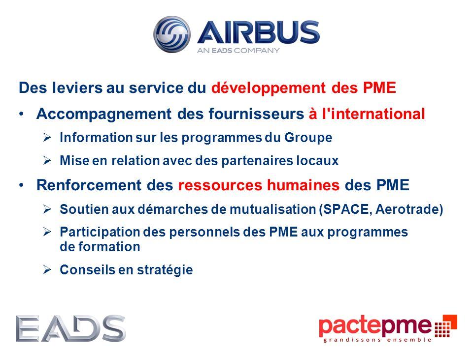 Des leviers au service du développement des PME Accompagnement des fournisseurs à l'international Information sur les programmes du Groupe Mise en rel