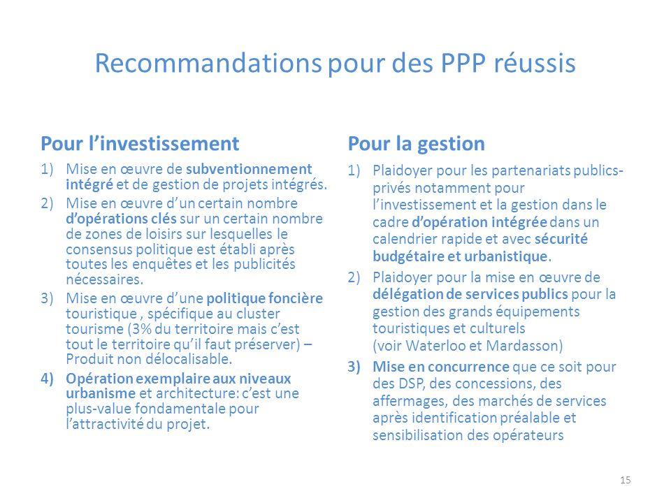 Recommandations pour des PPP réussis Pour linvestissement 1)Mise en œuvre de subventionnement intégré et de gestion de projets intégrés.