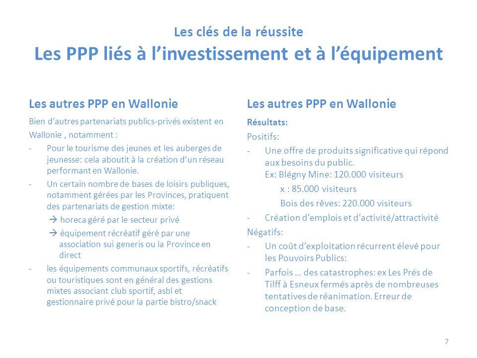 Les clés de la réussite Les PPP liés à linvestissement et à léquipement Les autres PPP en Wallonie Bien dautres partenariats publics-privés existent en Wallonie, notamment : -Pour le tourisme des jeunes et les auberges de jeunesse: cela aboutit à la création dun réseau performant en Wallonie.